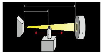 X線の測定原理 X線検査装置なら松定プレシジョン